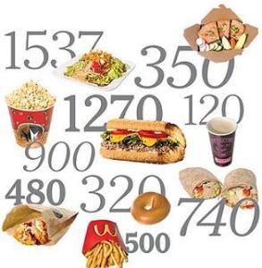 contador-de-calorias-728983